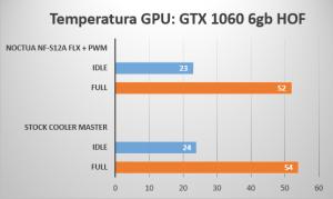GTX 1060 6gb HOF