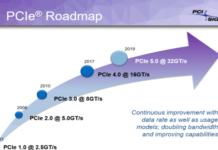 PCI Express 4.0