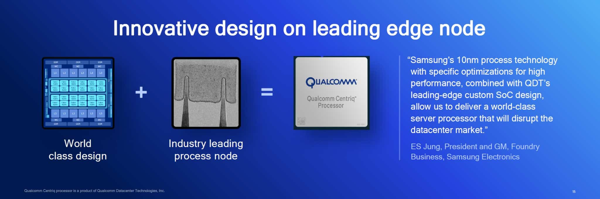 Qualcomm lancia il processore Centriq 2400