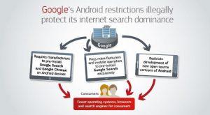 Google multa da 4,34 miliardi